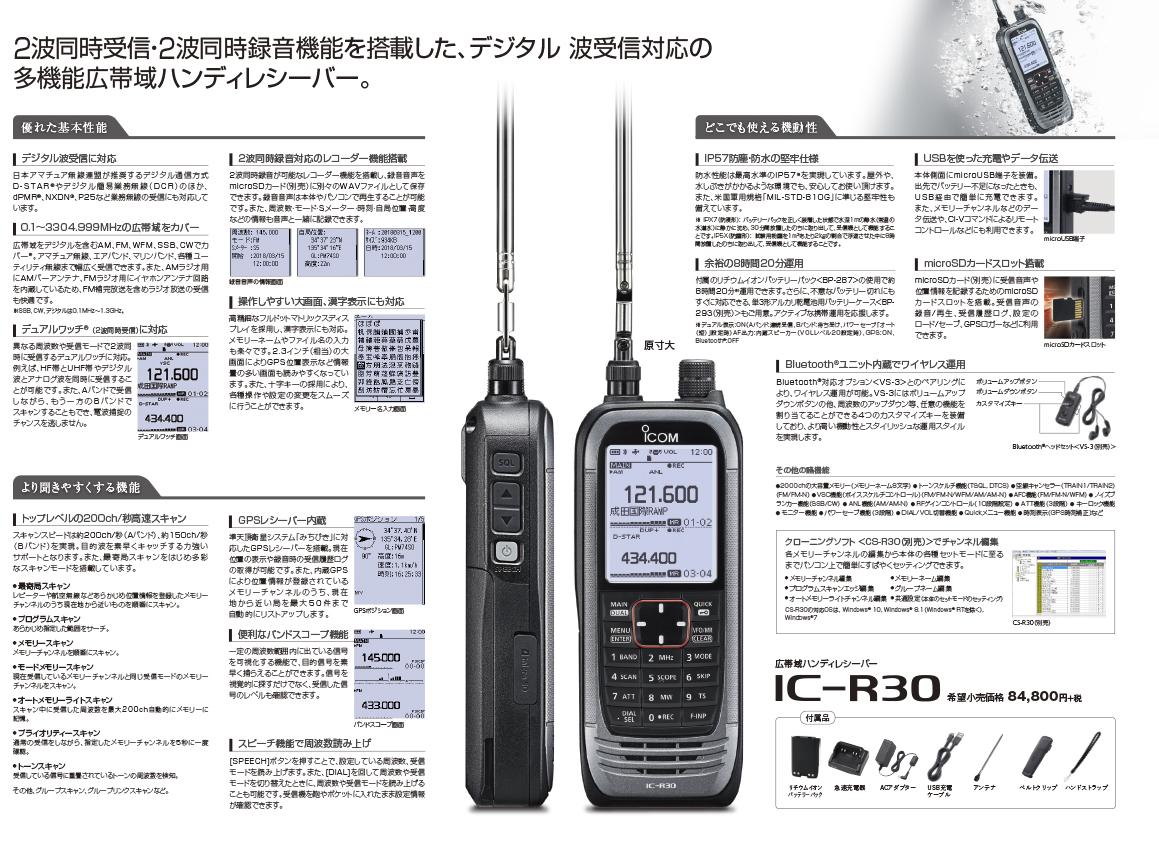 IC-R30naka